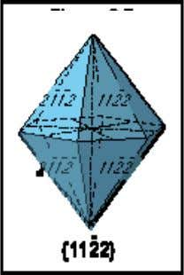 dipyramid Second order hexagonal prism and c pinacoid Second order hexagonal dipyramid Dihexagonal prism and c