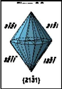 hexagonal prism and c pinacoid Second order hexagonal dipyramid Dihexagonal prism and c pinacoid Dihexagonal dipyramid