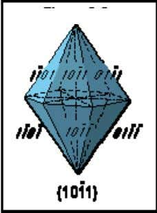 First order hexagonal prism and c pinacoid First order hexagonal dipyramid Second order hexagonal prism and