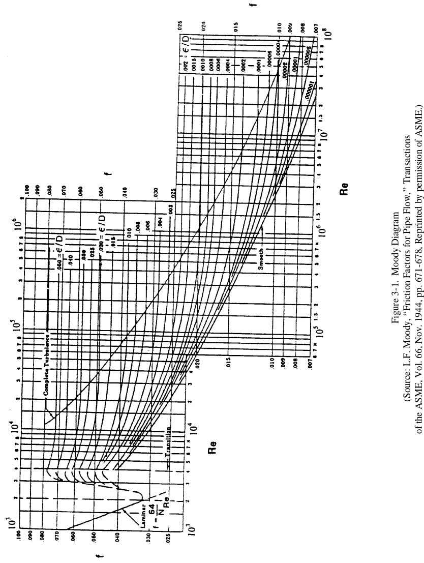"Figure 3-1. Moody Diagram (Source: L.F. Moody, ""Friction Factors for Pipe Flow,"" Transactions of the"