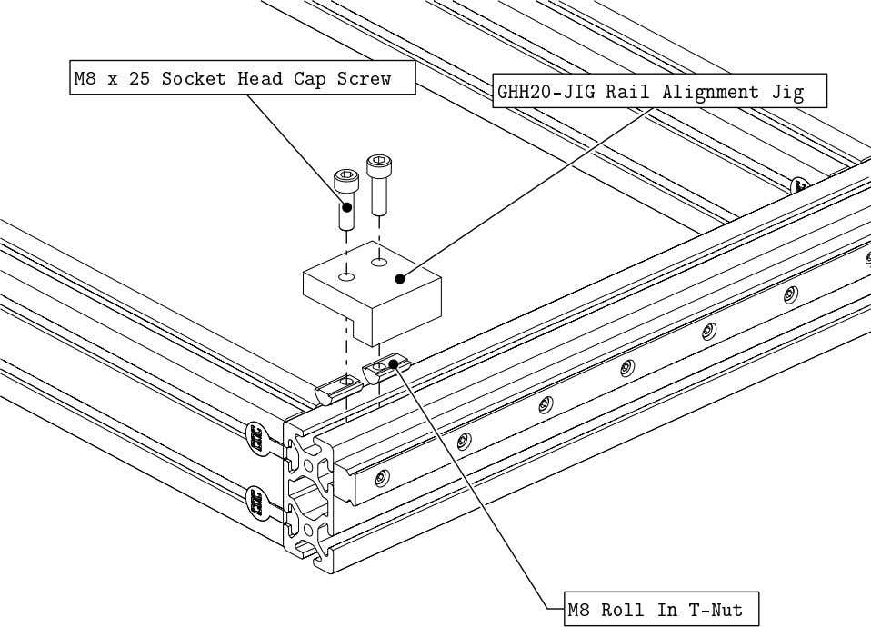 PRO Series 4848 Assembly 1.4. LINEAR RAIL INSTALLATION • Attach the rail alignment jig to the