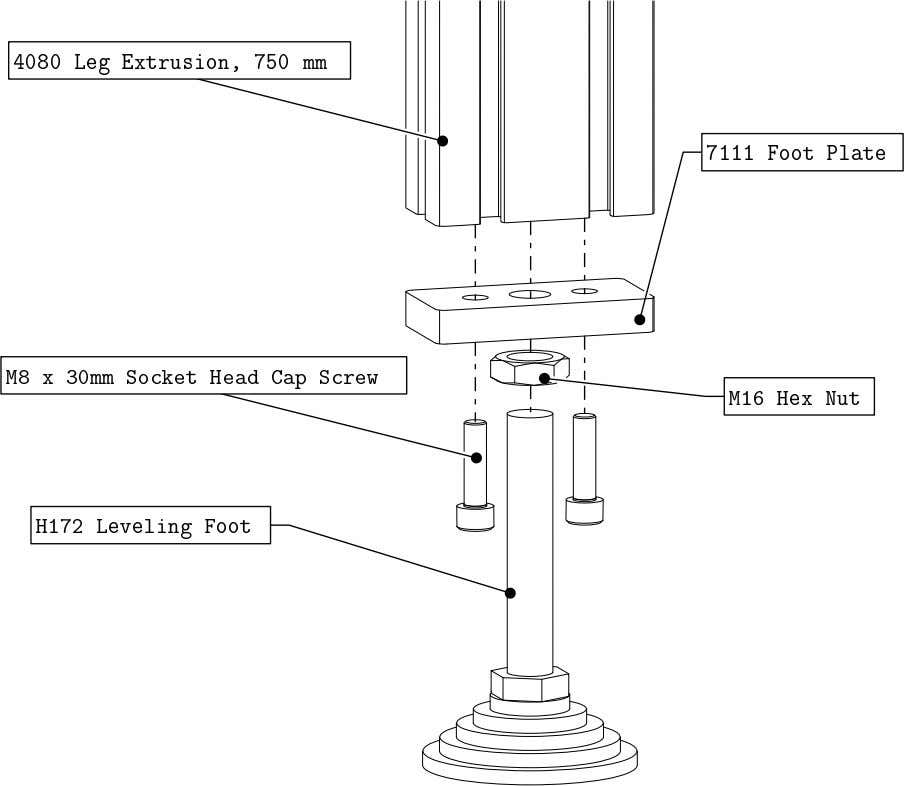 PRO Series 4848 Assembly 1.1. TABLE LEG ASSEMBLY • Install a foot assembly onto a piece