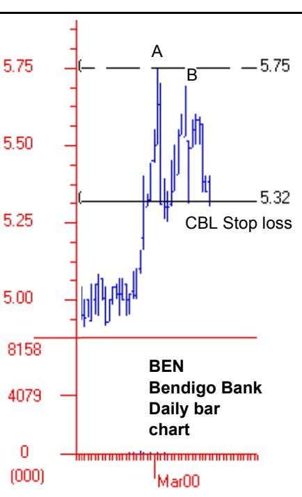 as the basis for the calculation of a new Count back line. A B CBL Stop