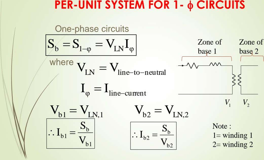 PER-UNIT SYSTEM FOR 1-  CIRCUITS One-phase circuits S  S  V I Zone of
