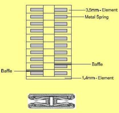 module must line up with baffle in board- to-board connector Figure 5. Diagram of Board-to-Board Connector