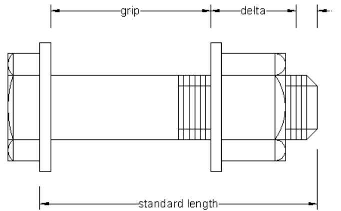 Connection parts Bolt pattern Depending on geometrical conditions and on l oad the connection is subject
