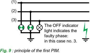 (1) (2) (3) The OFF indicator light indicates the faulty phase: in this case no.