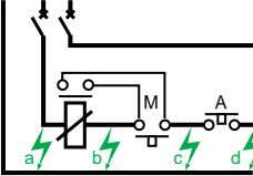 Faults c and d cause a short-circuit. M A a b cd Fault a cannot be