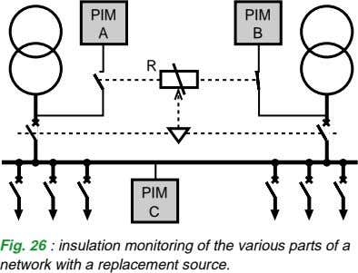 PIM PIM A B R PIM C Fig. 26 : insulation monitoring of the various