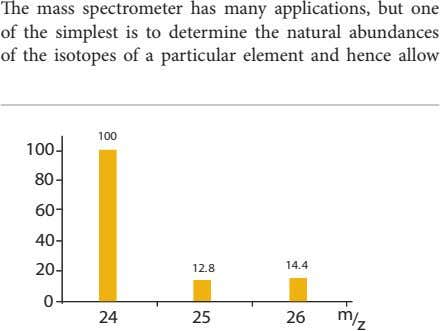 The mass spectrometer has many applications, but one of the simplest is to determine the