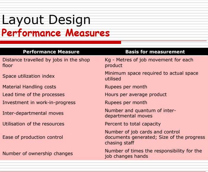Layout Design Performance Measures Performance Measure Basis for measurement Distance travelled by jobs in the