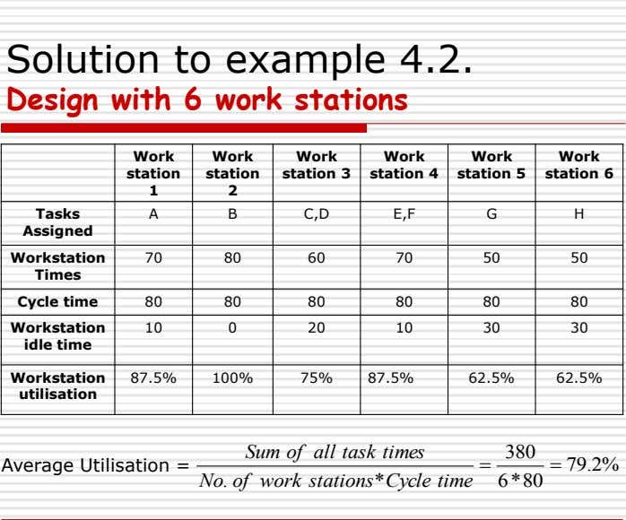 Solution to example 4.2. Design with 6 work stations Work Work Work Work Work Work