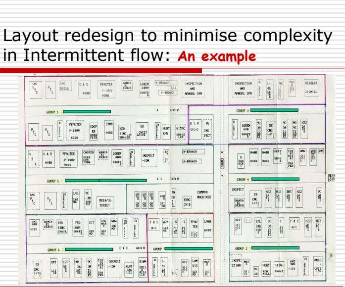 Layout redesign to minimise complexity in Intermittent flow: An example