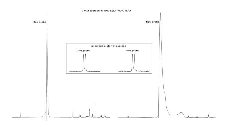 II. PROBES AVAILABLE FOR THE UCLA MIC NMR SPECTROMETERS AV300 – The only probe is a