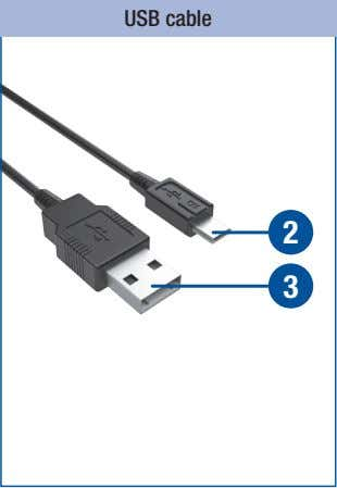 USB cable 2 3