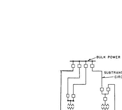 Subtransmission System Electrical Design 93 Figure 3-3. A Parallel or Loop Circuit Subtransmission Layout (Courtesy