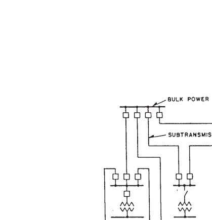 94 Power Transmission and Distribution Figure 3-4. Network or Grid Form of Subtransmission (Courtesy Westinghouse