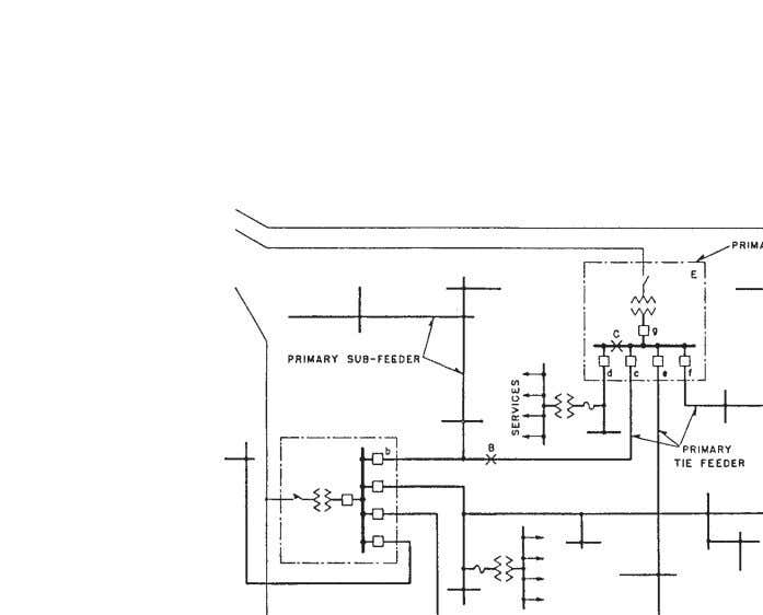 Distribution System Electrical Design 67 Figure 2-38. Typical Primary-Network Arrangement Using Breakers at Each End of