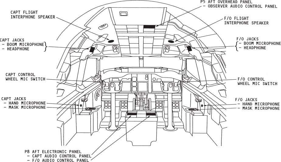 Training manual B737NG/23/303 Interph & Call Systems flight compartment locations EFFECTIVITY page 11 18 - 03