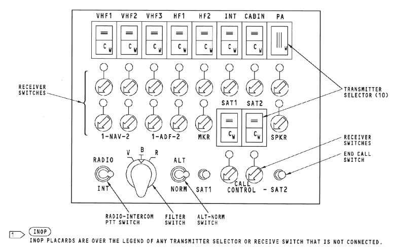 Training manual B737NG/23/303 Interph & Call Systems audio control panel EFFECTIVITY page 28 18 - 03