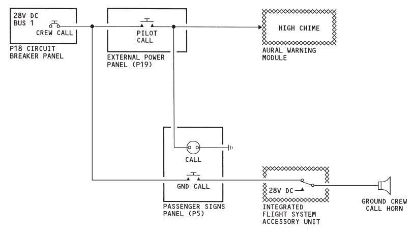 Training manual B737NG/23/303 Interph & Call Systems interfaces EFFECTIVITY page 61 18 - 03 - 2014
