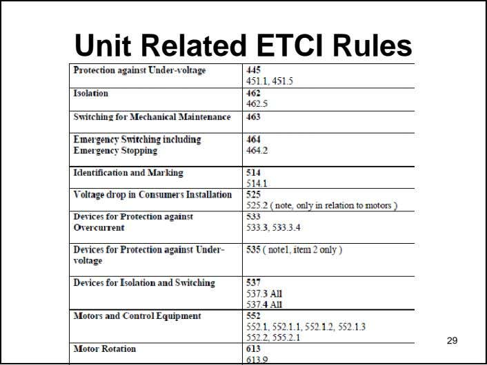 Unit Related ETCI Rules 29