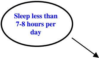 Sleep less than 7-8 hours per day
