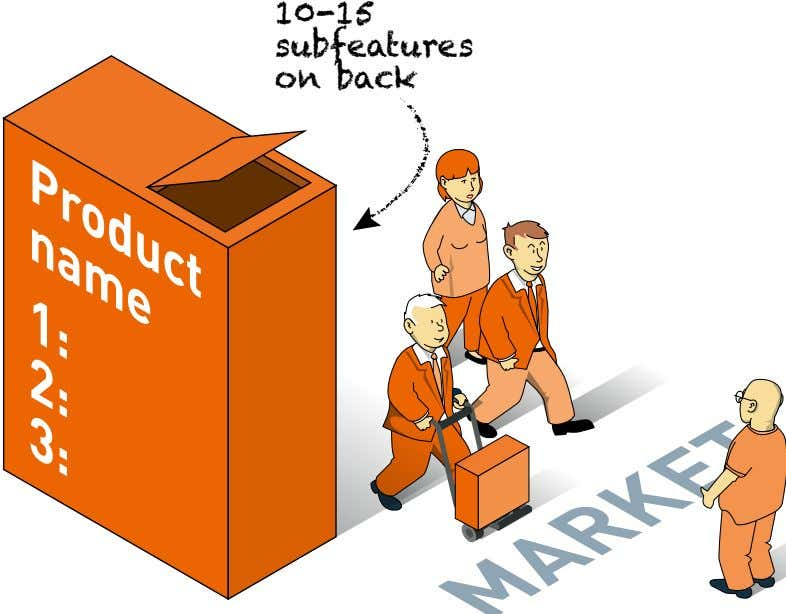 10-15 subfeatures on back Product name 1: 2: 3: MARKET