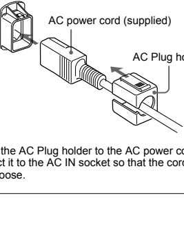 it to the AC IN socket so that the cord does not come loose. 3 Fuse
