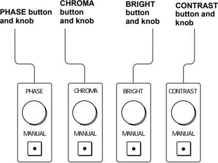 CHROMA BRIGHT CONTRAST PHASE button button button button and and knob and knob and knob