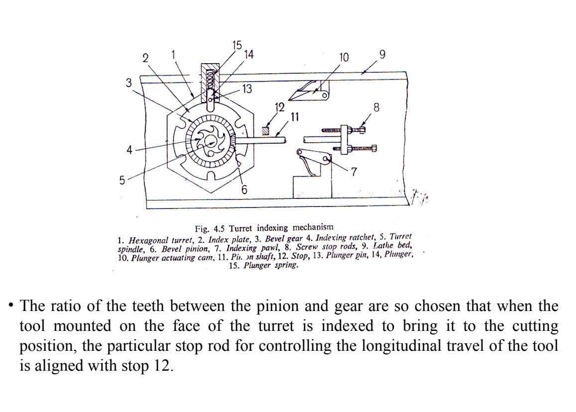 • The ratio of the teeth between the pinion and gear are so chosen that when