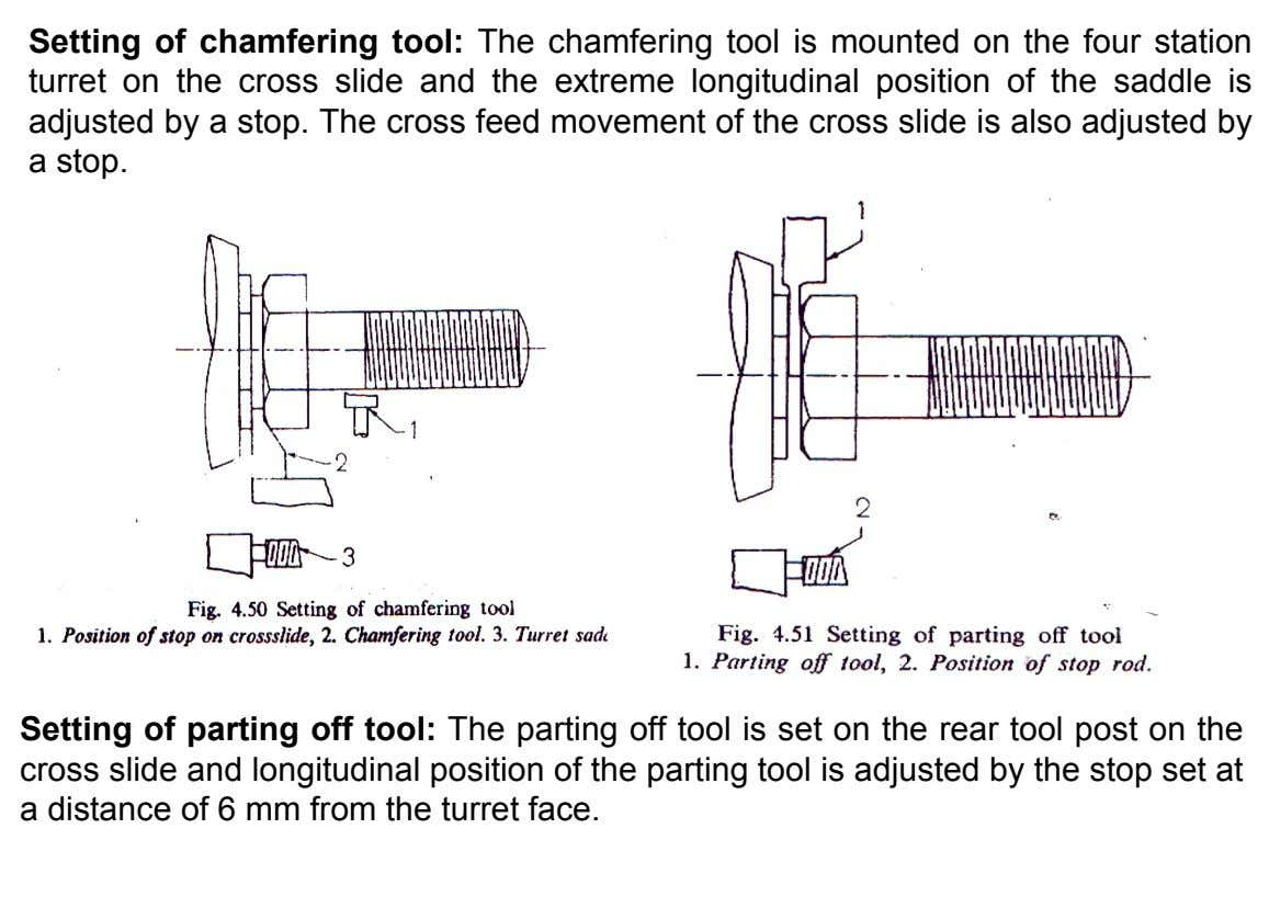 Setting of chamfering tool: The chamfering tool is mounted on the four station turret on the
