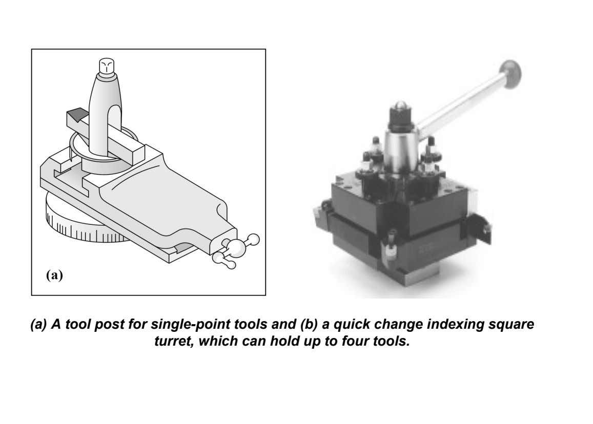 (a) A tool post for single-point tools and (b) a quick change indexing square turret, which