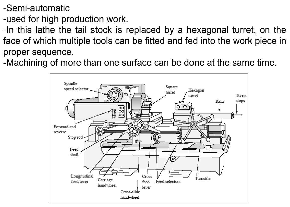 -Semi-automatic -used for high production work. -In this lathe the tail stock is replaced by a