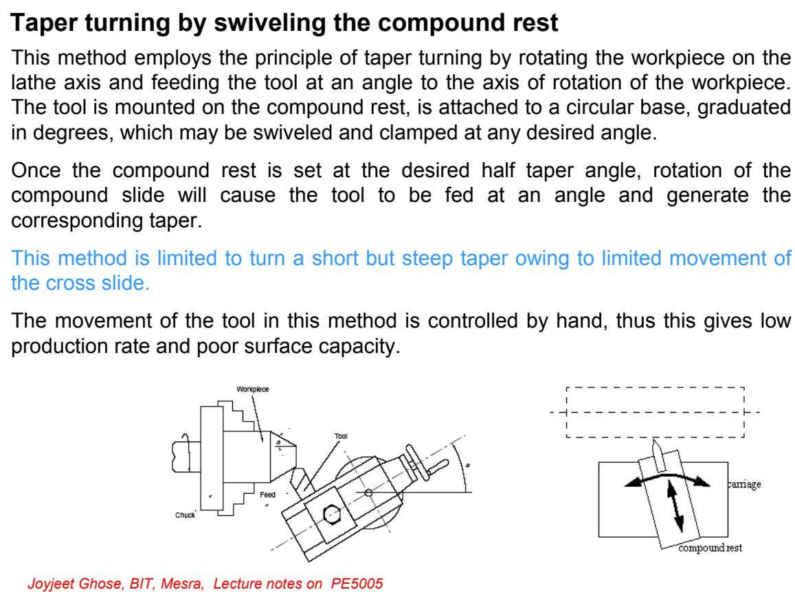 Taper turning by swiveling the compound rest This method employs the principle of taper turning by