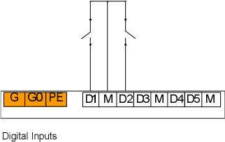 figure represents an example of wiring the digital input 3.5 Wiring with Passive Temperature Sensors Before
