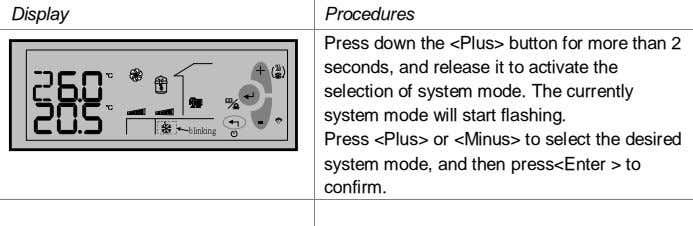 Display Procedures Press down the <Plus> button for more than 2 seconds, and release it