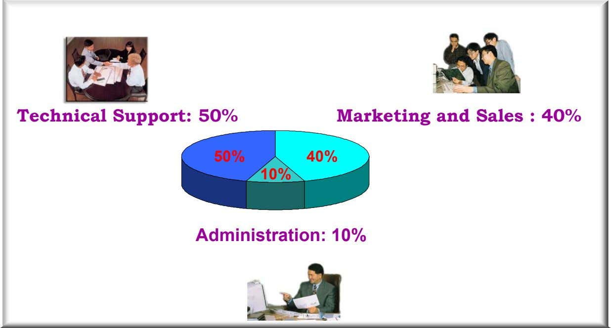 Technical Support: 50% Marketing and Sales : 40% 50% 40% 46% 10% Administration: 10%