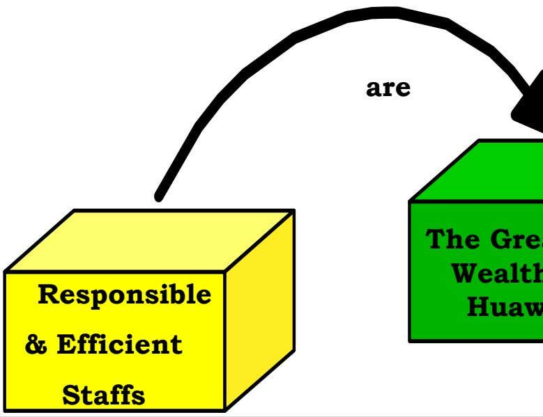 are Responsible & Efficient Type text Staffs