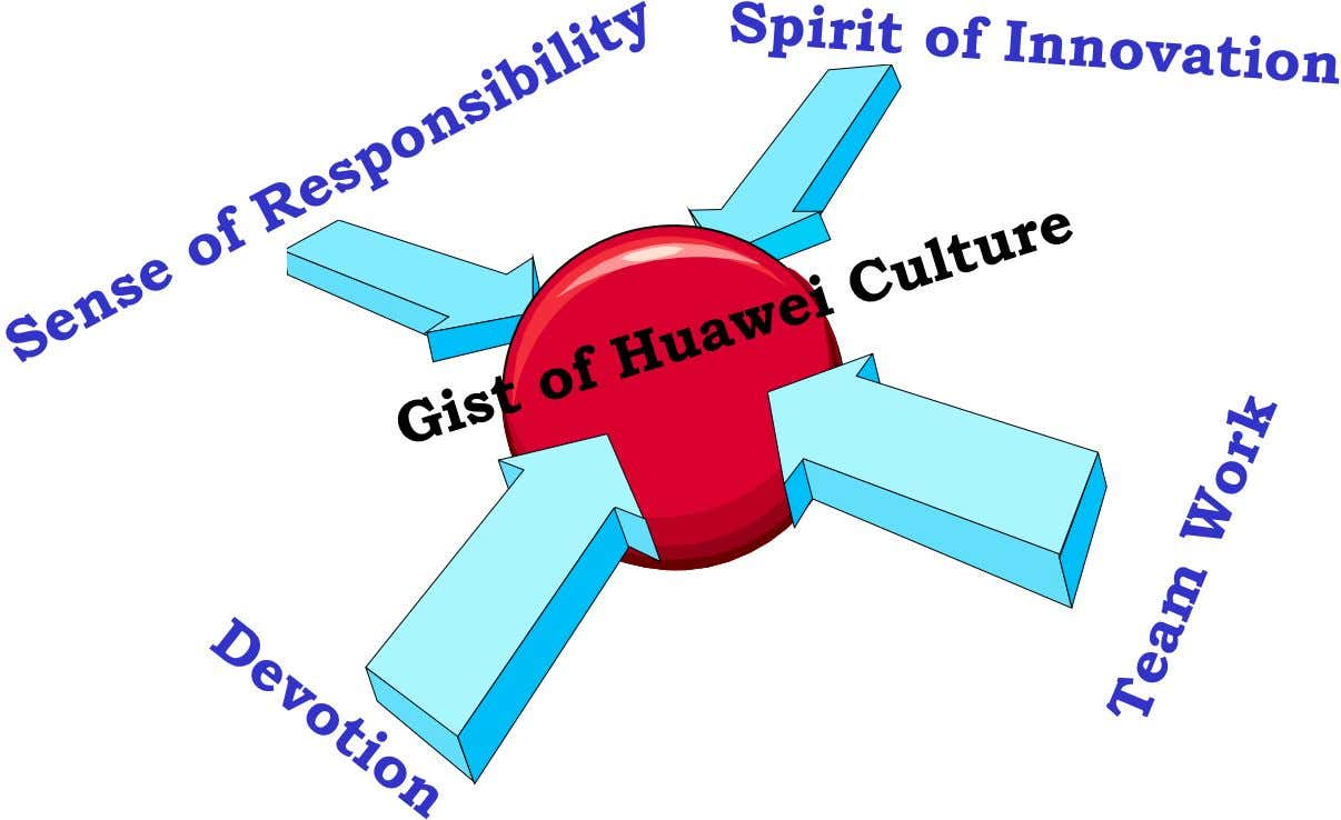 Spirit of Innovation Sense of Responsibility Gist of Huawei Culture Devotion Team Work
