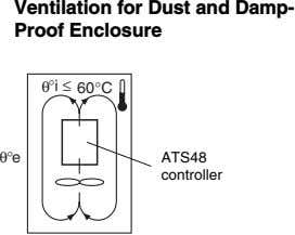Ventilation for Dust and Damp- Proof Enclosure θ °i ≤ 60°C θ °e ATS48 controller