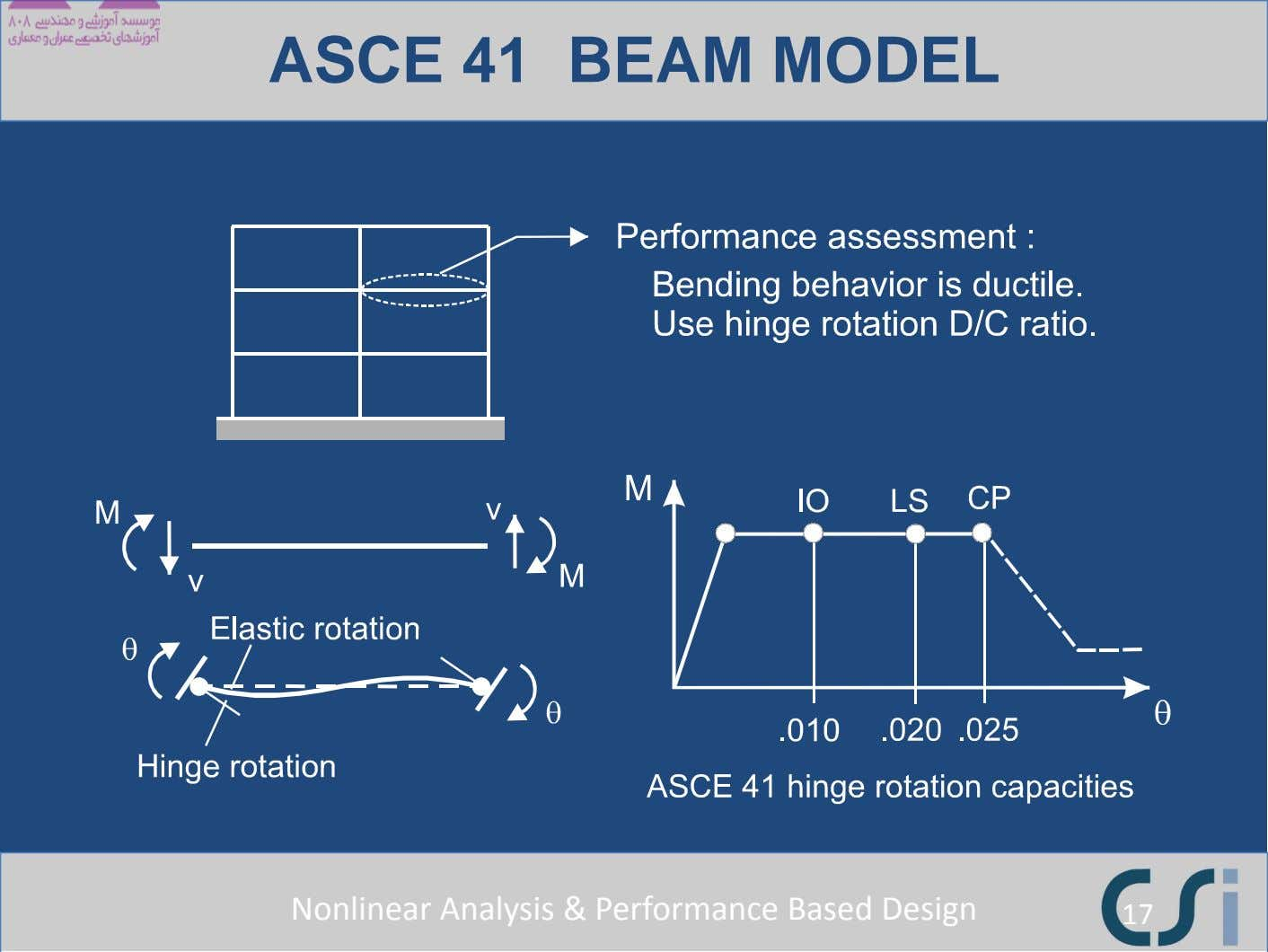 ASCE 41 BEAM MODEL Nonlinear Analysis & Performance Based Design 17