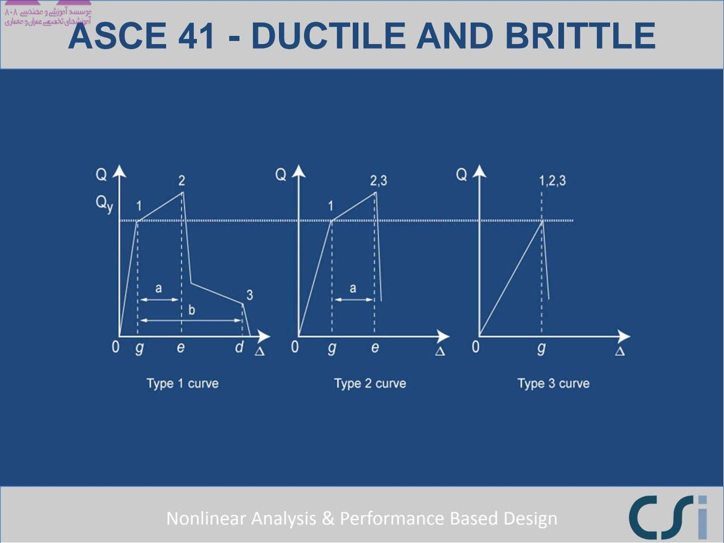 ASCE 41 - DUCTILE AND BRITTLE Nonlinear Analysis & Performance Based Design