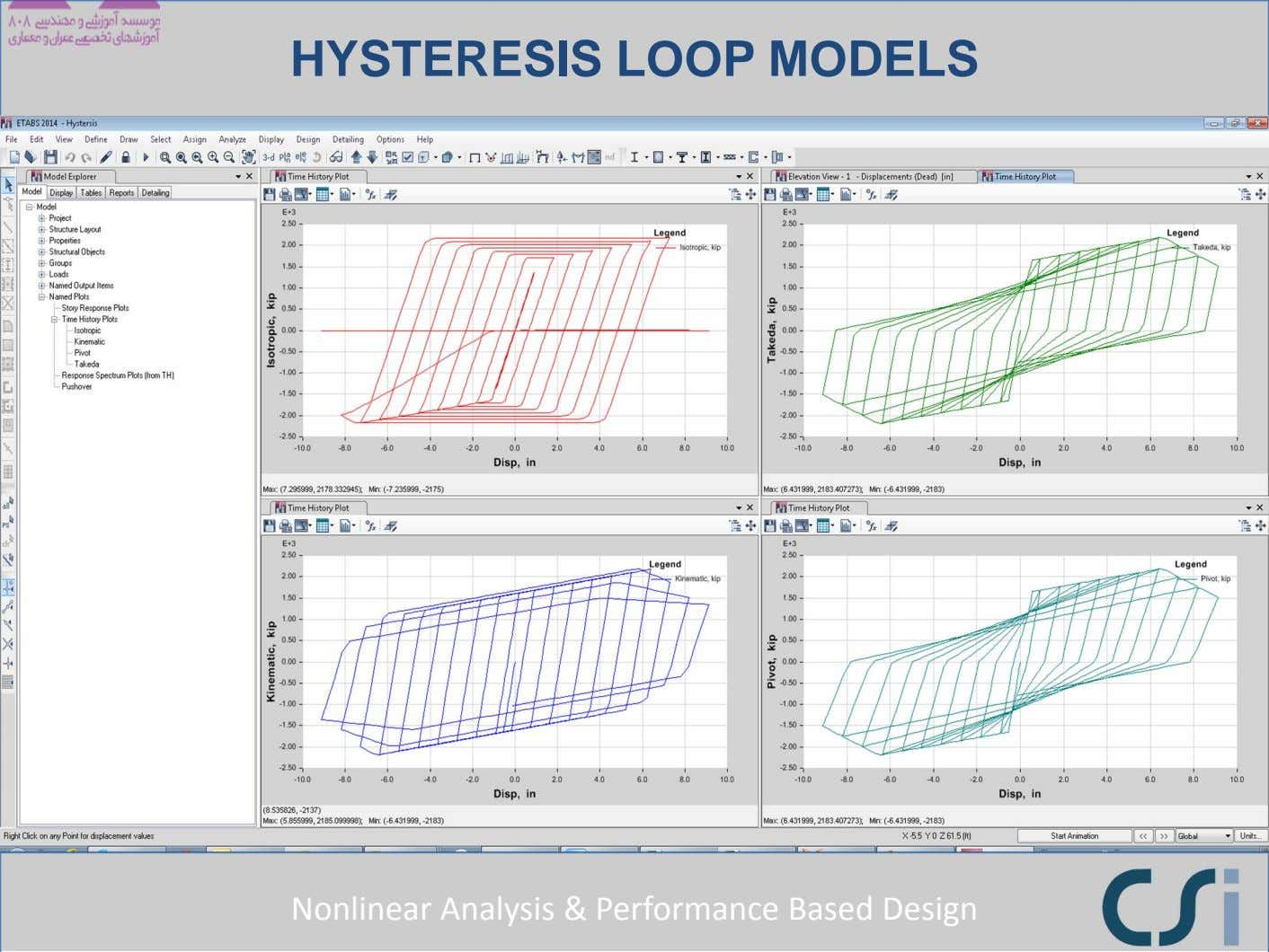 HYSTERESIS LOOP MODELS Nonlinear Analysis & Performance Based Design