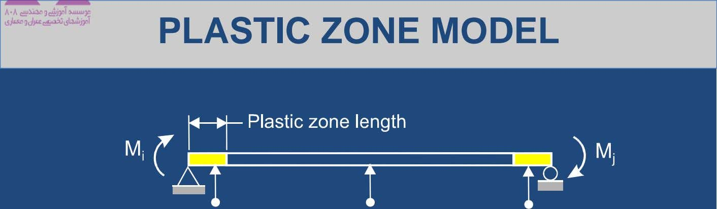 PLASTIC ZONE MODEL