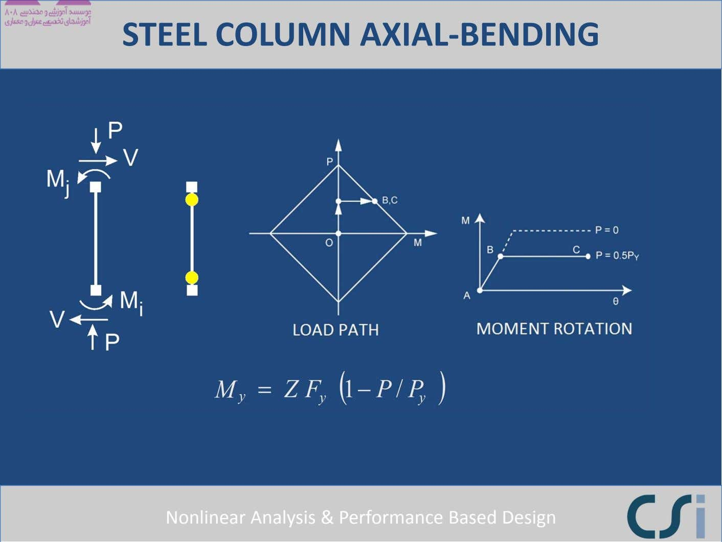 STEEL COLUMN AXIAL‐ BENDING Nonlinear Analysis & Performance Based Design