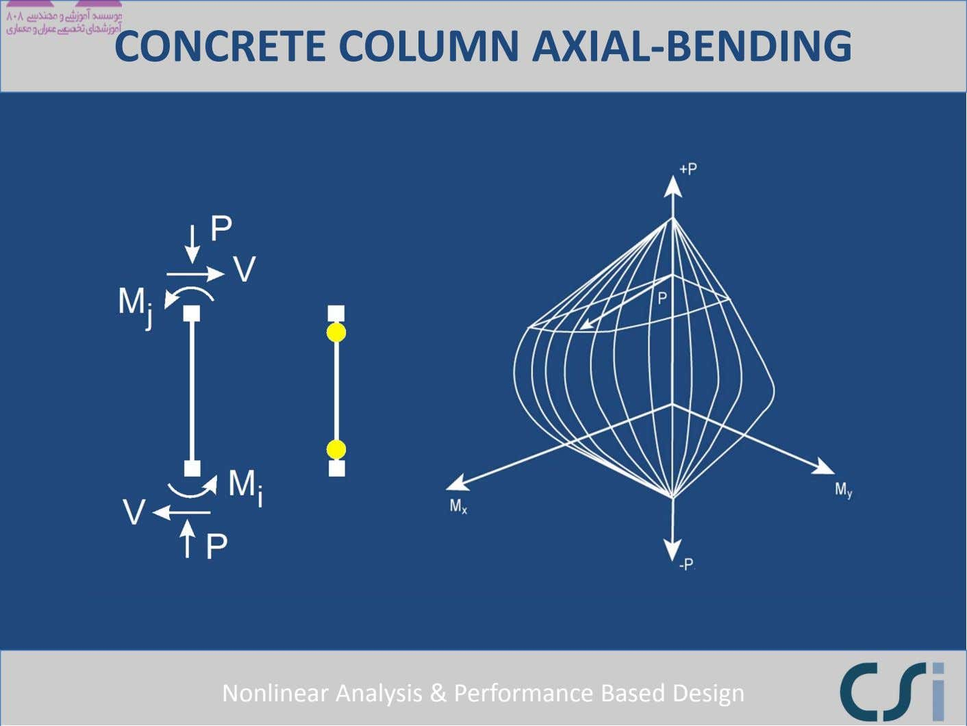 CONCRETE COLUMN AXIAL‐ BENDING Nonlinear Analysis & Performance Based Design
