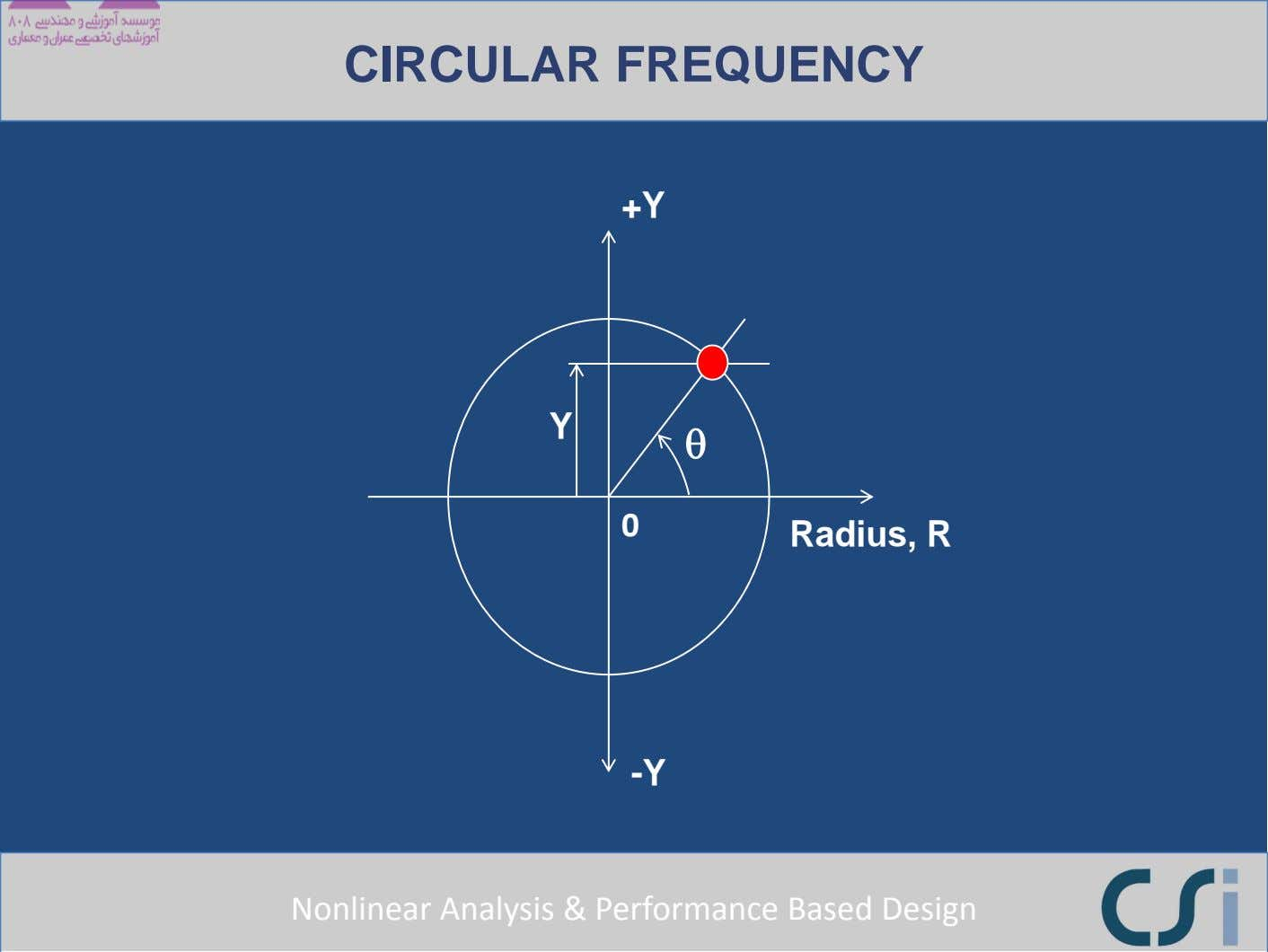 CIRCULAR FREQUENCY +Y Y θ 0 Radius, R -Y Nonlinear Analysis & Performance Based Design