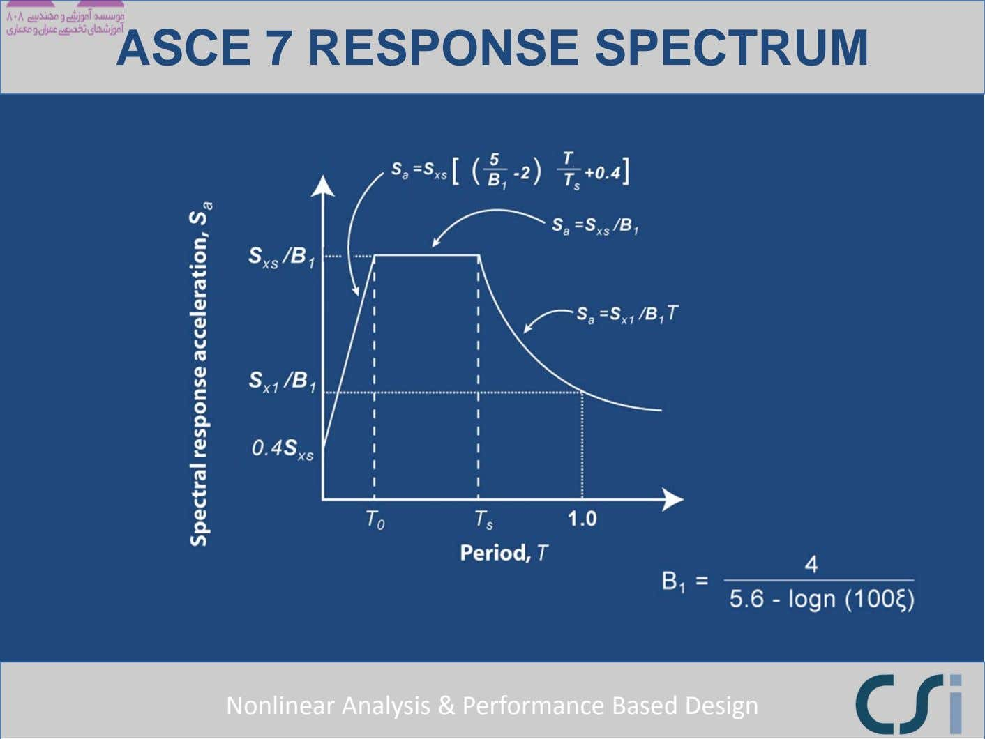 ASCE 7 RESPONSE SPECTRUM Nonlinear Analysis & Performance Based Design