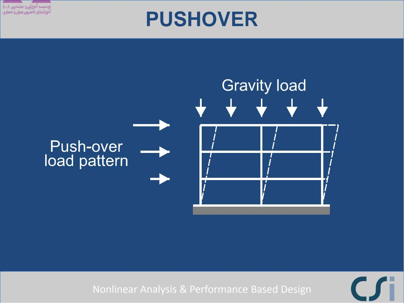 PUSHOVER Nonlinear Analysis & Performance Based Design